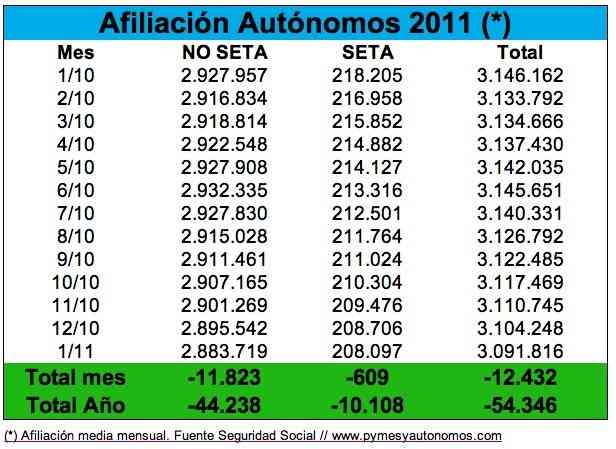 afiliacion reta 01 2011