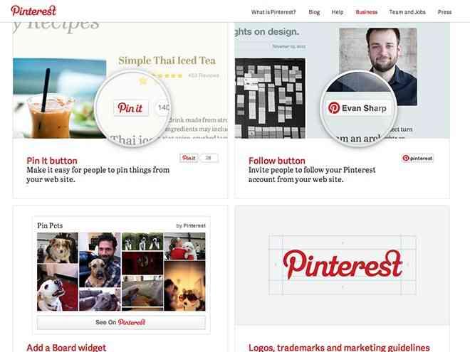 Pinterest empresas