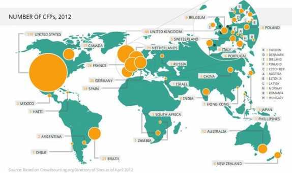 Crowdfunding en el Mundo