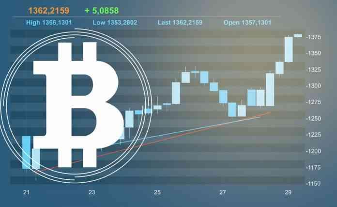 bitcoin evolucion mercados