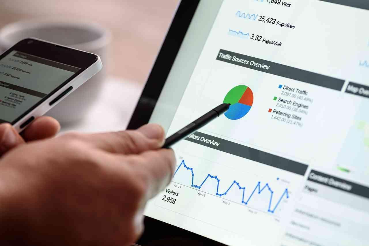 el peso del marketing digital en las empresas